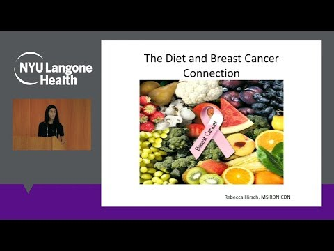 Breast Cancer in Women of Color: Nutrition