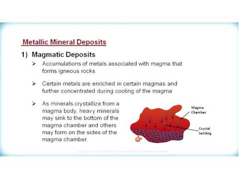 ES 3209 5 1 1 Economic Minerals and Mineral Deposits