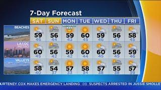 Alex Biston's Weather Forecast (Feb. 16)
