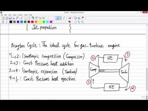 THERMODYNAMICS - Lesson 17: Gas Power Cycles, Brayton