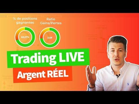 Trading en DIRECT et en argent RÉEL - avec Romain BAILLEUL