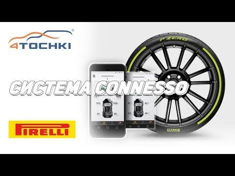 Система Pirelli Connesso.