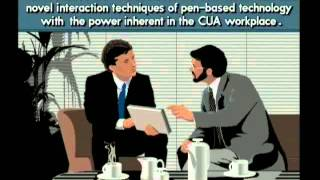 IBM Common User Access (CUA) Animation Beyond Workplace