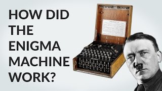 How Did the Enigma Machine Work?