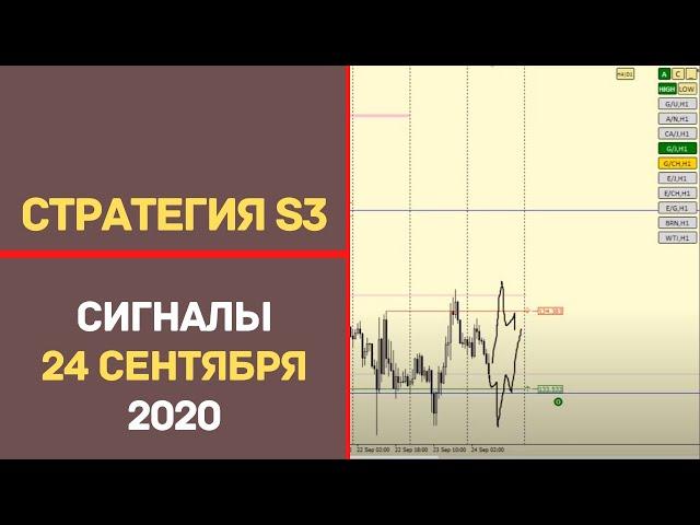 Сигналы по стратегии форекс S3 на 24 СЕНТЯБРЯ 2020   Strategy4you