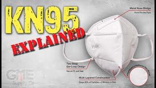 KN95 Masks Explained