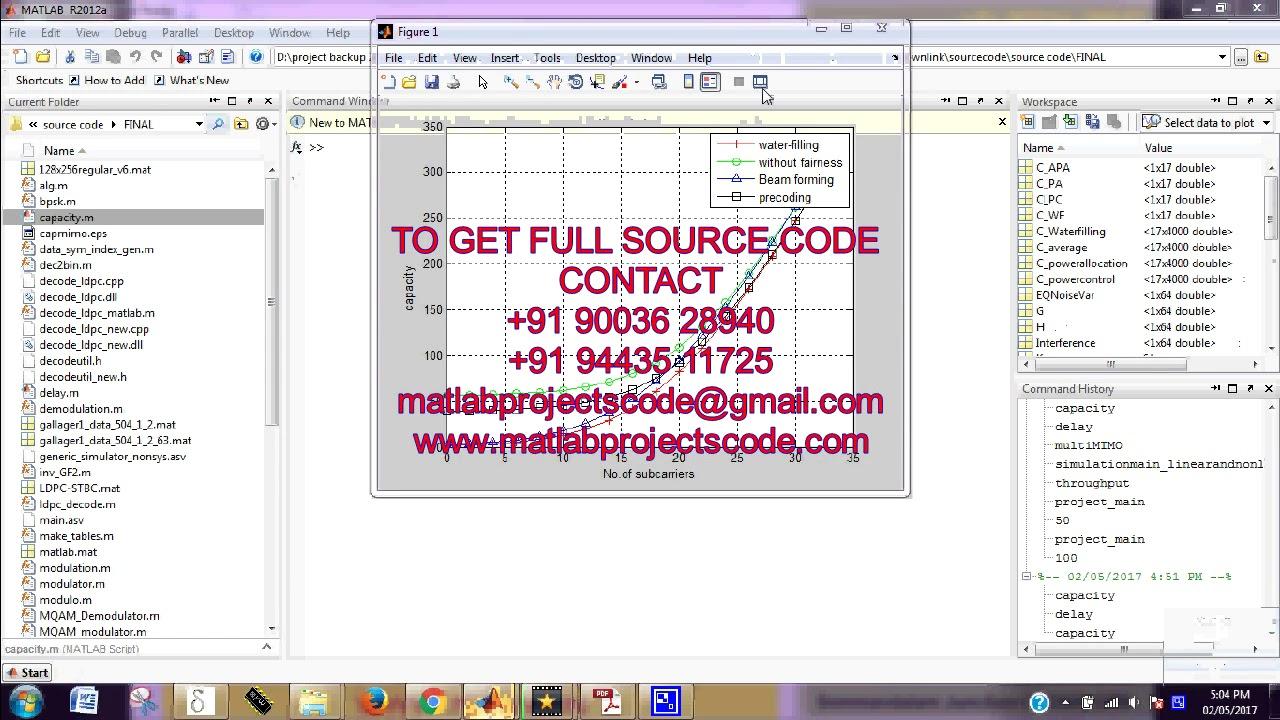 Multiuser Mimo Matlab Code