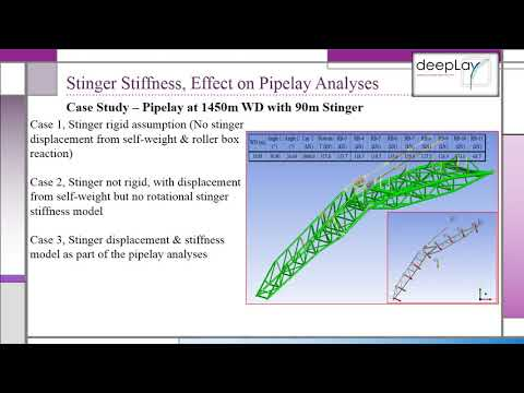 S-Lay Pipeline Installation – Stinger Stiffness and Its Effect on Pipelay Analyses