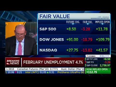 """CNBC on February Jobs Report: """"Awesome,"""" """"Blockbuster,"""" """"Great"""""""