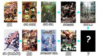 Urutan Menonton Anime Film Attack on Titan Secara Benar. Mulai Dari Season 1 Hingga END.!!