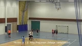 Naisten futsal-liiga 2019-2020 / FTK vs. Ylöjärven Ilves maalikooste 14.12.2019