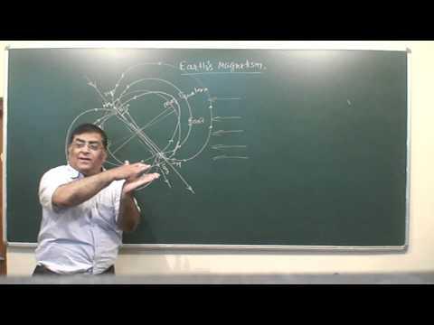 XII 45 Terrestrial Magnetism