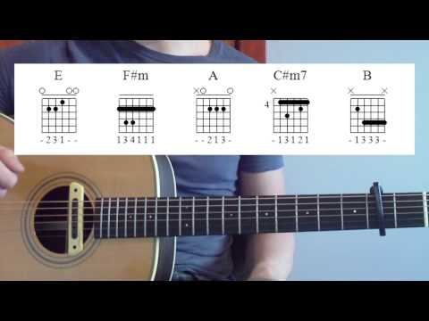 7.1 MB) Change Taylor Swift Guitar Chords - Free Download MP3