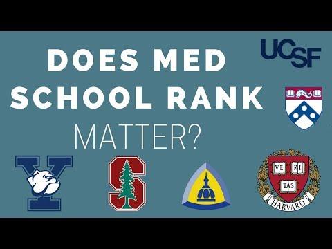 Does Med School Rank Matter?