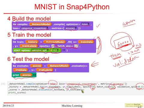 19 SNap4Python-MNIST train, validate, and test the NN model