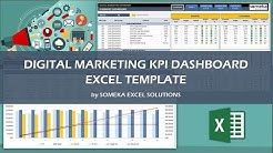 Digital Marketing KPI Dashboard | Ready-To-Use Excel Template