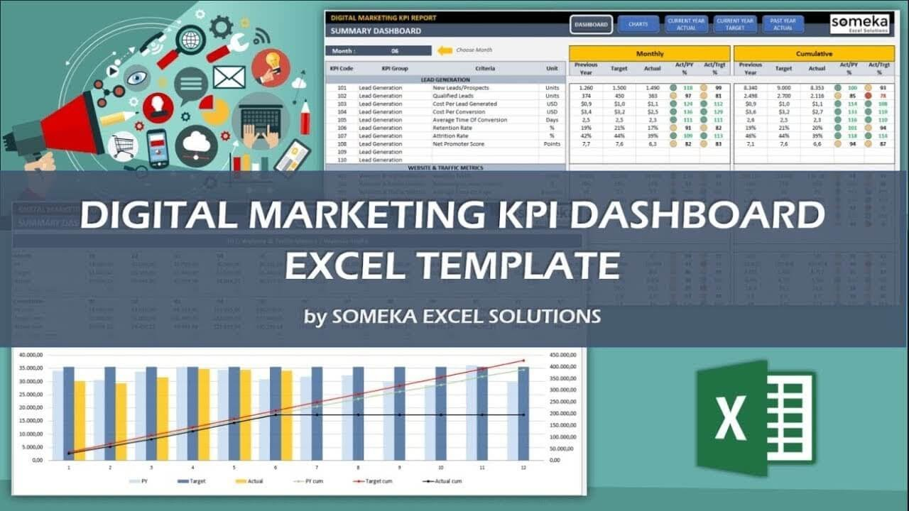 Admirable Digital Marketing KPI Dashboard Excel Template - Eloquens DF-84