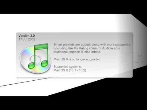 iTunes - Rebranding History