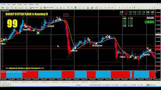 Forex Systems - Trend Session Bandit Flash System
