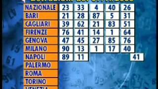 Estrazioni Lotto 07 11 09