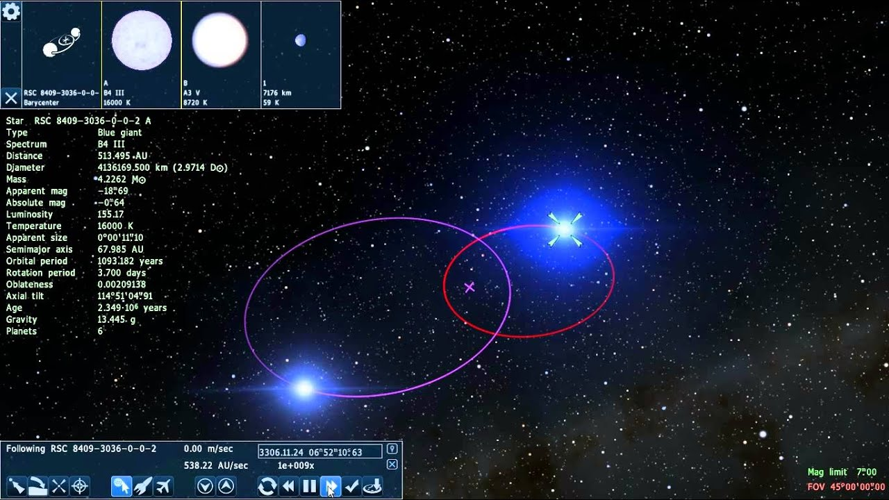 gravitational pull between two stars sharing the same ...