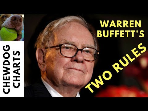 Stock Market: Warren Buffett's Two Rules of Investing!!