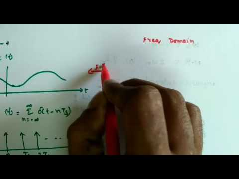 Signals and Systems Lec-52: The Sampling Theorem