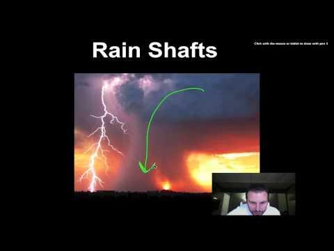 Meteorology p7 - precipitation
