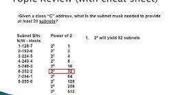 IP Subnetting - Cheatsheet