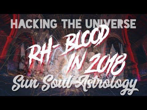 RH Negative Blood in 2018! PART 3