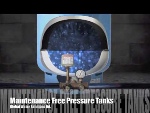 Global Water Solutions Ltd. World´s Highest Quality Pressure Tanks