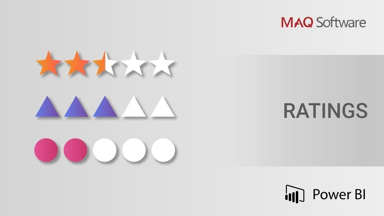 Ratings by MAQ Software