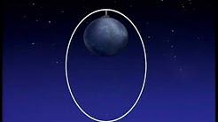 nasa orbital mechanics - 480×360