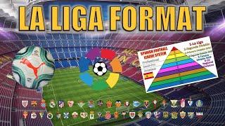 La Liga Explained