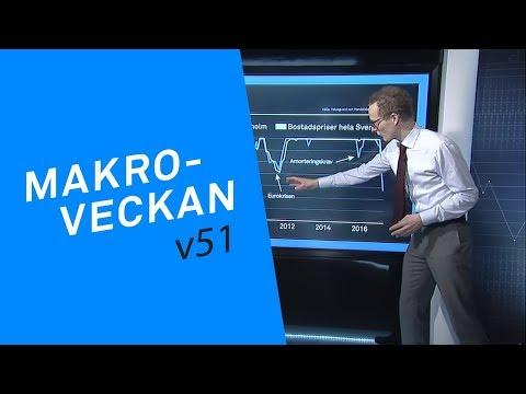 """Riksbanken kommer mjukna"""