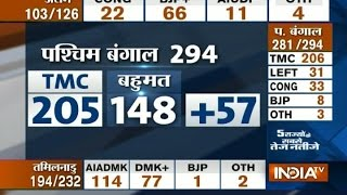 Assembly Elections Results 2016: BJP to Form Govt in Assam, TMC Leading in Bengal