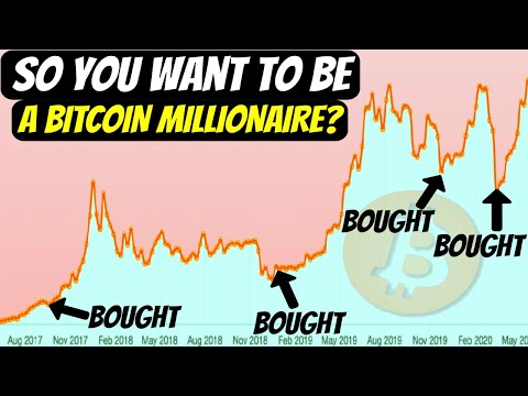 The Best Strategy To Become A Bitcoin Millionaire In 2020 (NO BS)
