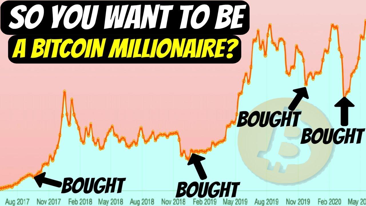 Wie man im Jahr 2021 Bitcoin-Millionär wird