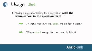 Will   Shall   Would   English Modal Verbs Part 2