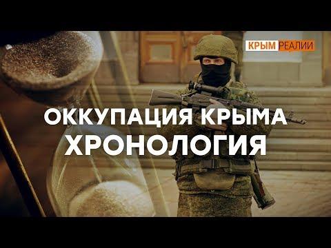 Как Россия оккупировала