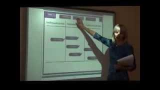 Smart урок географии 6 класс Колпакова Т Л  Токмак 2013