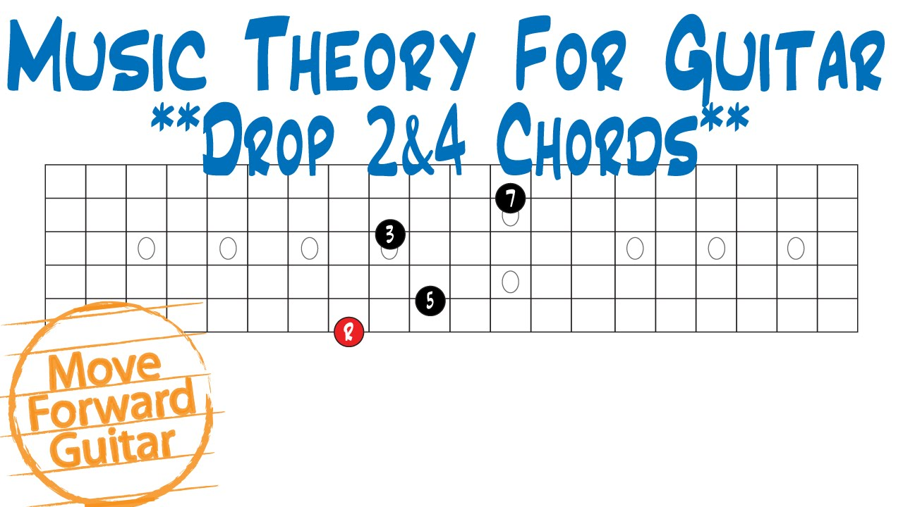 Music Theory For Guitar Drop 2 4 Chords Youtube