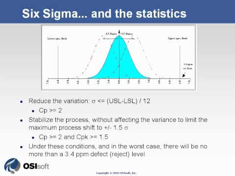 OSIsoft: Cp, Cpk, Six Sigma, and Benchmarking. v1.2