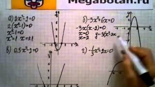 Номер 23 3 Алгебра 8 класс Мордкович