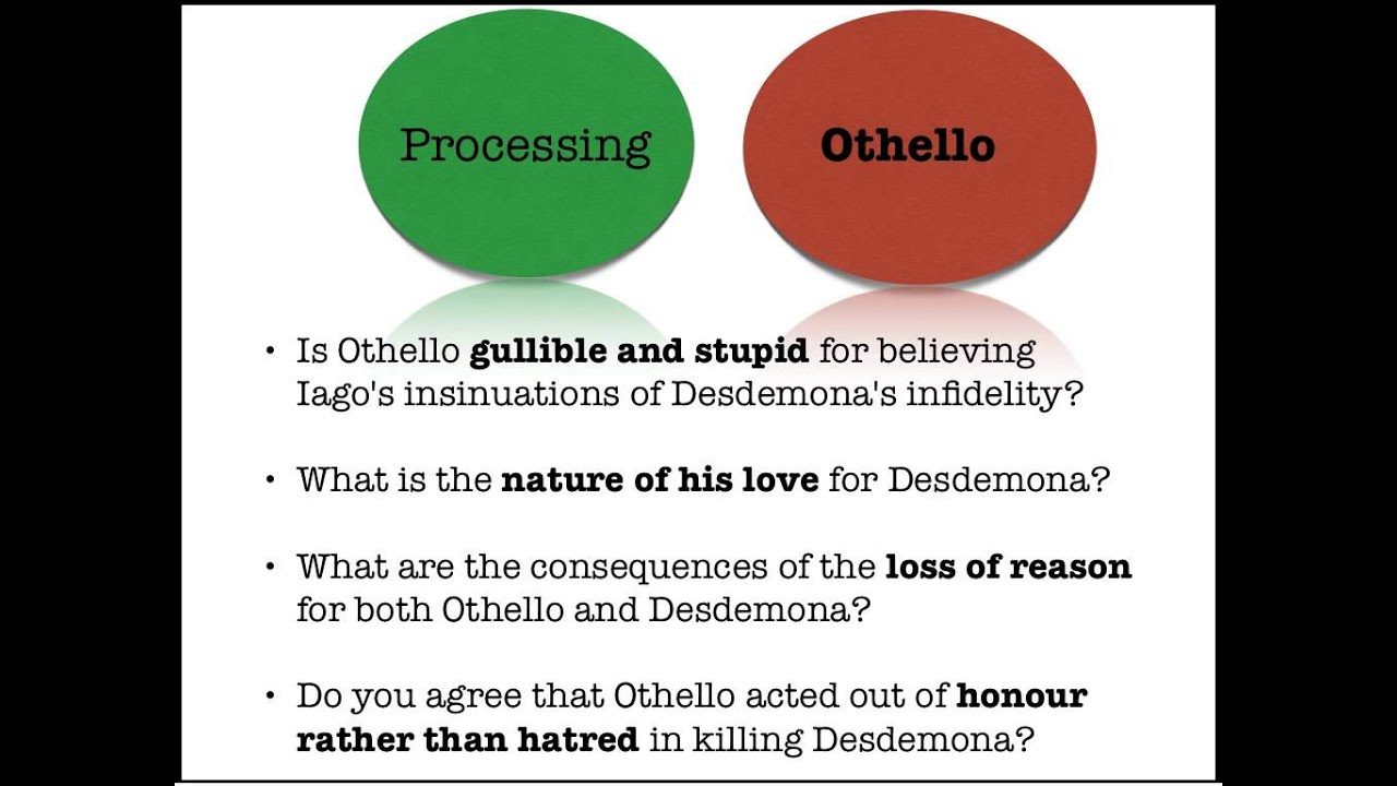 infidelity in othello essay Othello assignment (essay sample) desdemona may be naïve at first when she is accused of infidelity and she is othello murders his wife following suspicions.