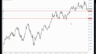 FOREX TRADING STRATEGIES - RANGE MARKETS: A GUIDE ON HOW TO TRADE RANGE MARKETS IN THE FOREX