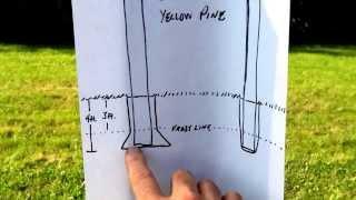 Kilo Tracker: Post In Ground.