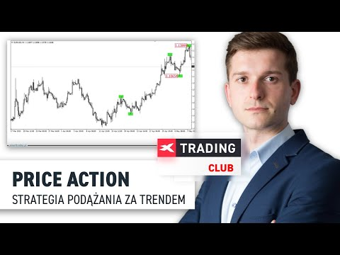 Strategia podążania za trendem - Price Action, Milan Reder na XTB Trading Club, 02.02.2017