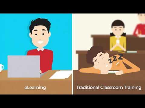 ELearning Company   7th Media Digital