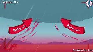 |Science For Life| Quá trình hình thành lốc xoáy